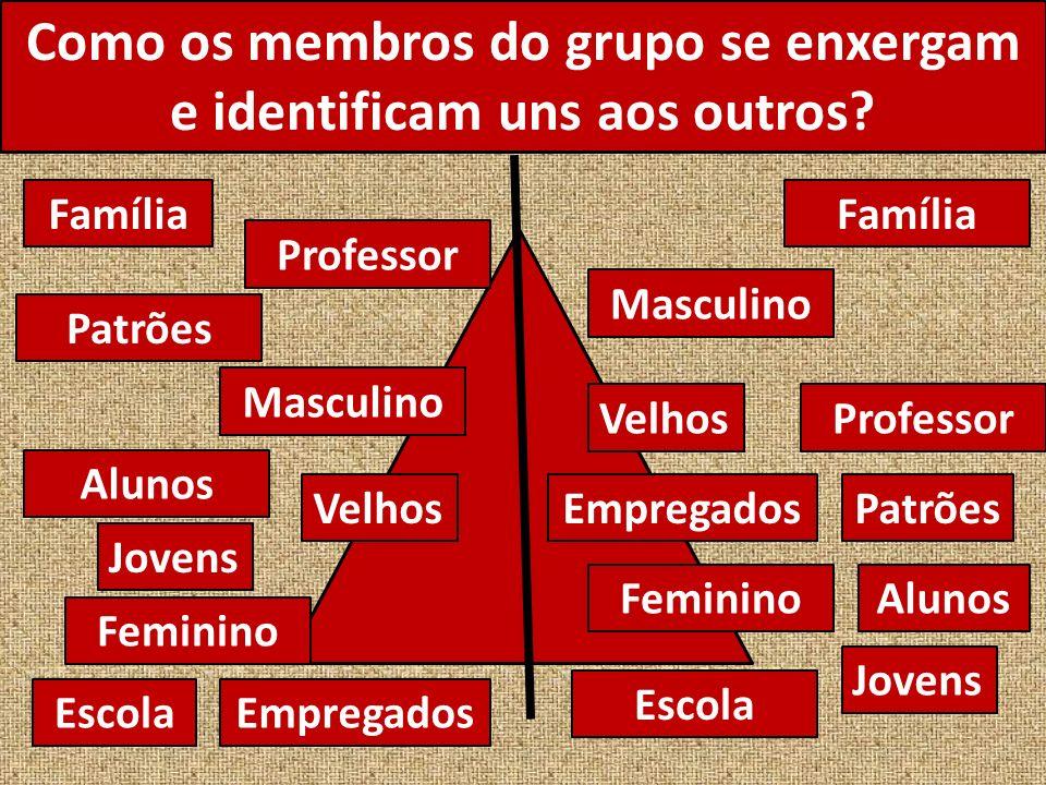 Como os membros do grupo se enxergam e identificam uns aos outros.