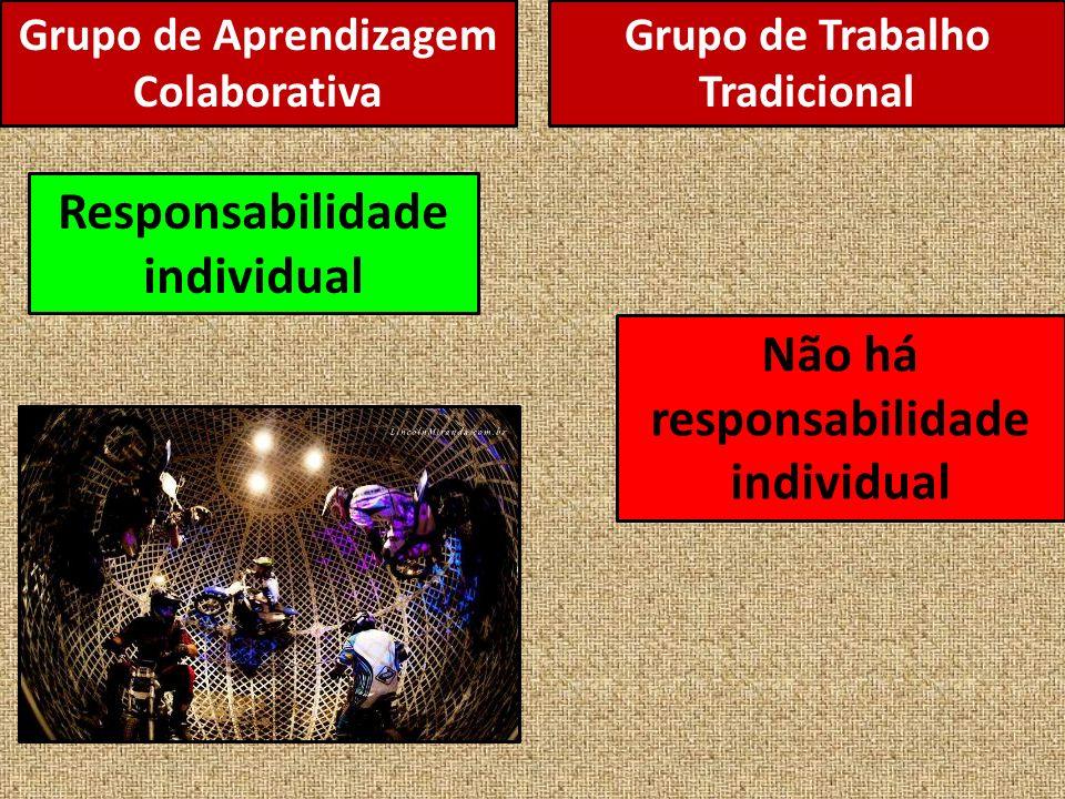 Grupo de Aprendizagem Colaborativa Responsabilidade individual Não há responsabilidade individual Grupo de Trabalho Tradicional
