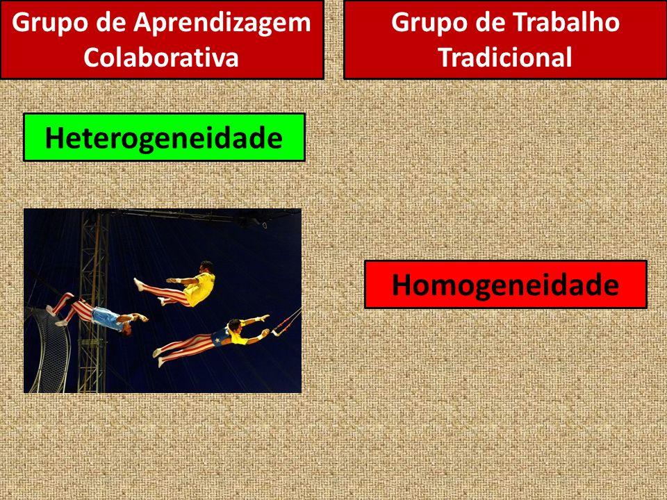 Grupo de Aprendizagem Colaborativa Heterogeneidade Homogeneidade Grupo de Trabalho Tradicional