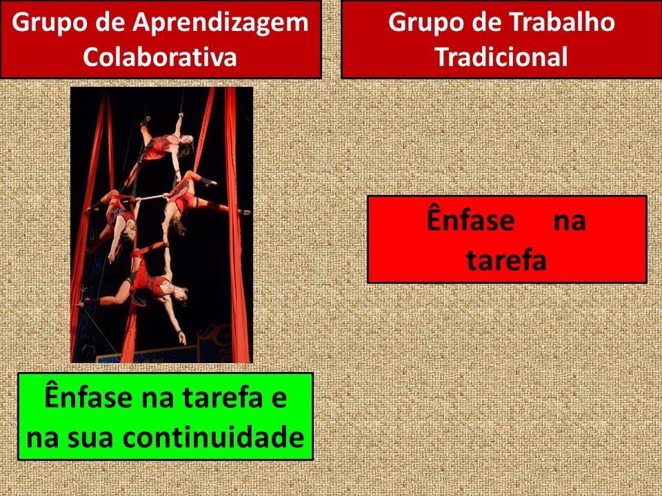 Grupo de Aprendizagem Colaborativa Ênfase na tarefa e na sua continuidade Ênfase na tarefa Grupo de Trabalho Tradicional