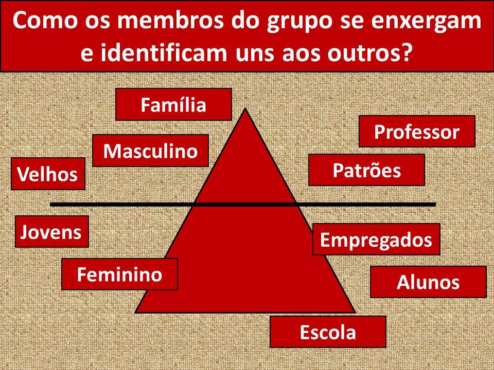 Grupo de Aprendizagem Colaborativa Ensino direto das e nas relações interpessoais Relações interpessoais pressupostas Grupo de Trabalho Tradicional