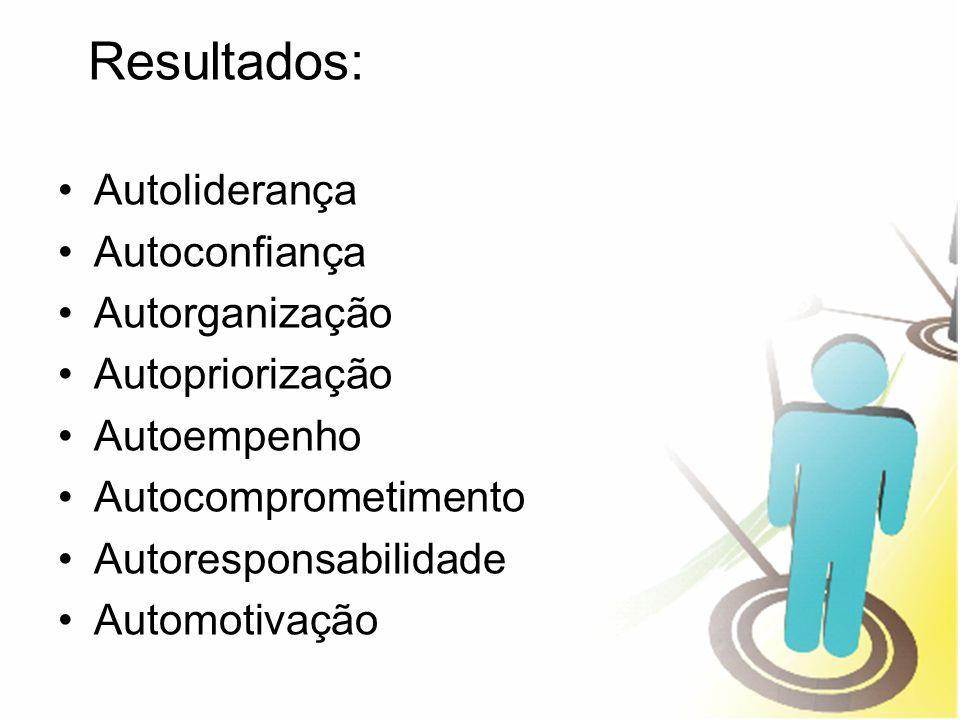 Resultados: Autoliderança Autoconfiança Autorganização Autopriorização Autoempenho Autocomprometimento Autoresponsabilidade Automotivação