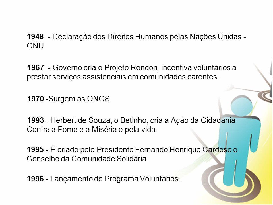 1948 - Declaração dos Direitos Humanos pelas Nações Unidas - ONU 1967 - Governo cria o Projeto Rondon, incentiva voluntários a prestar serviços assist