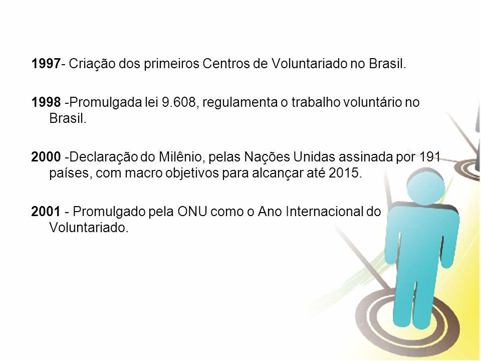 1997- Criação dos primeiros Centros de Voluntariado no Brasil. 1998 -Promulgada lei 9.608, regulamenta o trabalho voluntário no Brasil. 2000 -Declaraç