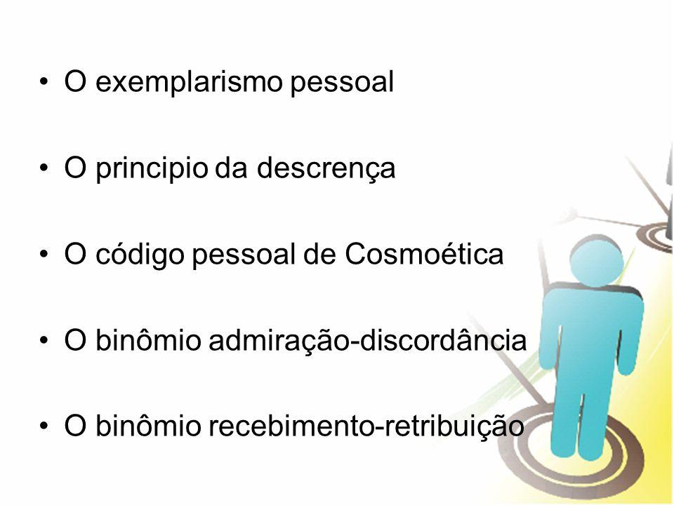 O exemplarismo pessoal O principio da descrença O código pessoal de Cosmoética O binômio admiração-discordância O binômio recebimento-retribuição