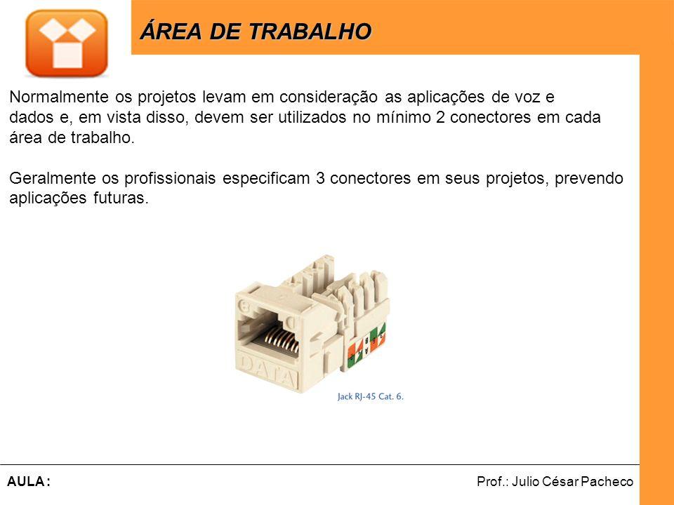 Ferramentas de Desenvolvimento Web Prof.: Julio César PachecoAULA : ÁREA DE TRABALHO ÁREA DE TRABALHO Normalmente os projetos levam em consideração as aplicações de voz e dados e, em vista disso, devem ser utilizados no mínimo 2 conectores em cada área de trabalho.