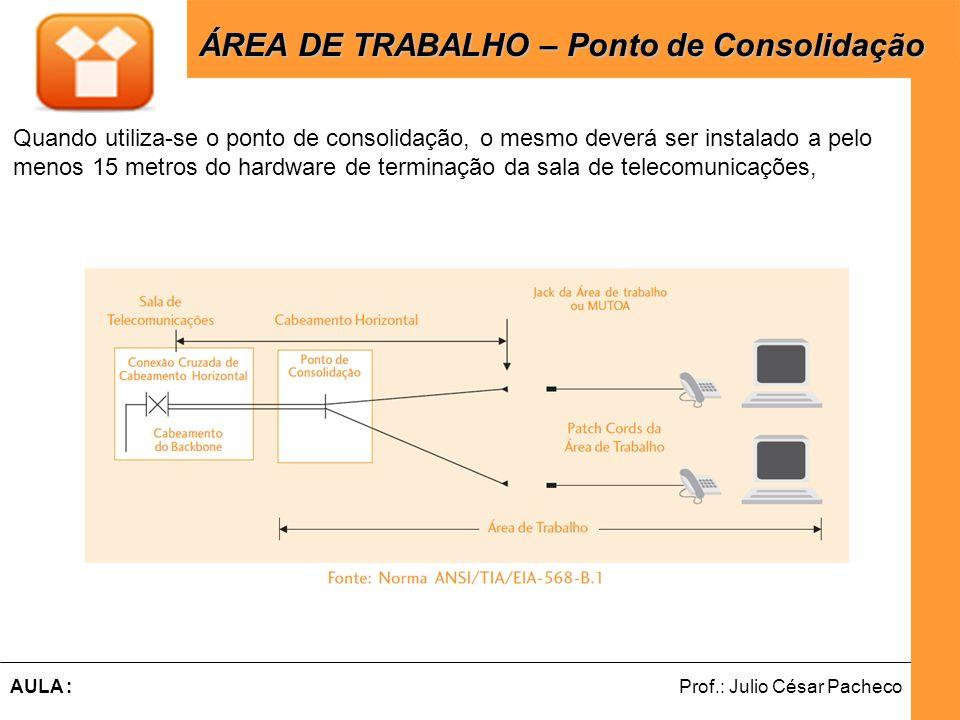 Ferramentas de Desenvolvimento Web Prof.: Julio César PachecoAULA : ÁREA DE TRABALHO – Ponto de Consolidação ÁREA DE TRABALHO – Ponto de Consolidação Quando utiliza-se o ponto de consolidação, o mesmo deverá ser instalado a pelo menos 15 metros do hardware de terminação da sala de telecomunicações,