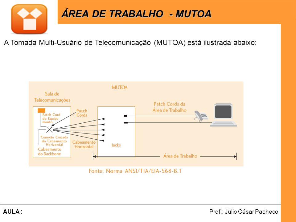 Ferramentas de Desenvolvimento Web Prof.: Julio César PachecoAULA : ÁREA DE TRABALHO - MUTOA ÁREA DE TRABALHO - MUTOA A Tomada Multi-Usuário de Teleco