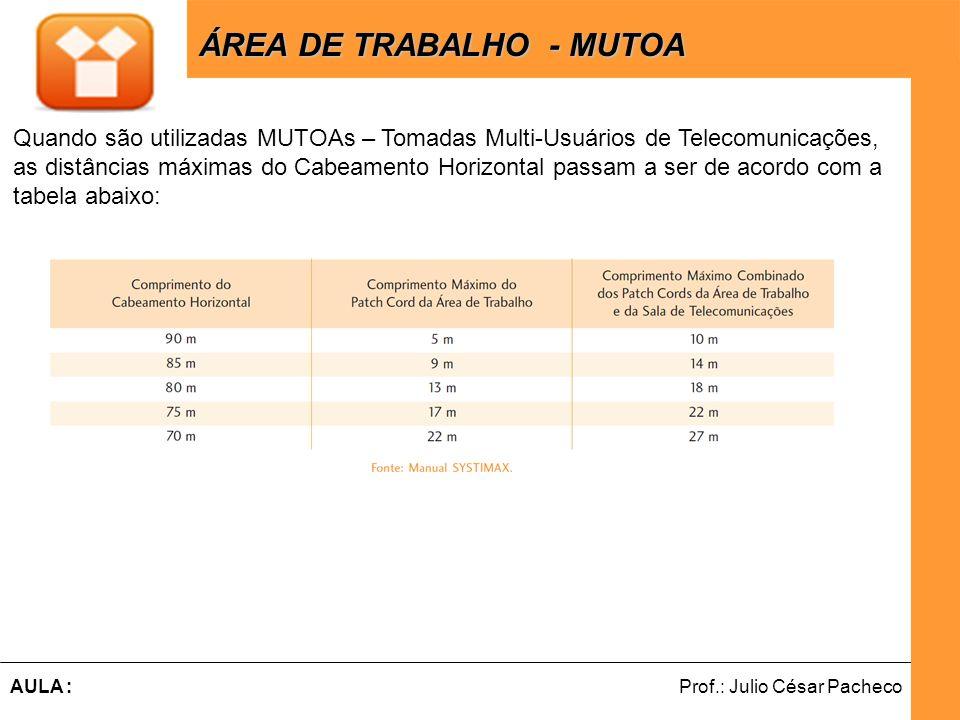 Ferramentas de Desenvolvimento Web Prof.: Julio César PachecoAULA : ÁREA DE TRABALHO - MUTOA ÁREA DE TRABALHO - MUTOA Quando são utilizadas MUTOAs – T