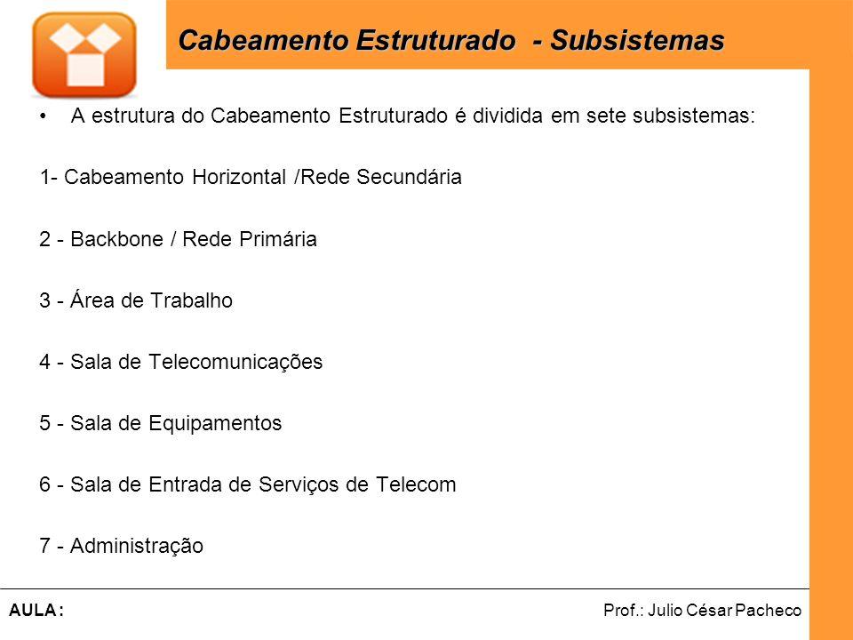 Ferramentas de Desenvolvimento Web Prof.: Julio César PachecoAULA : Cabeamento Estruturado - Subsistemas Cabeamento Estruturado - Subsistemas A estrutura do Cabeamento Estruturado é dividida em sete subsistemas: 1- Cabeamento Horizontal /Rede Secundária 2 - Backbone / Rede Primária 3 - Área de Trabalho 4 - Sala de Telecomunicações 5 - Sala de Equipamentos 6 - Sala de Entrada de Serviços de Telecom 7 - Administração