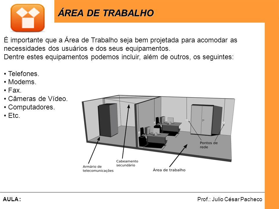 Ferramentas de Desenvolvimento Web Prof.: Julio César PachecoAULA : ÁREA DE TRABALHO ÁREA DE TRABALHO Na fase de projeto do cabeamento estruturado, deve-se levar em consideração no mínimo uma área de trabalho a cada 10 m² do espaço utilizável do edifício.
