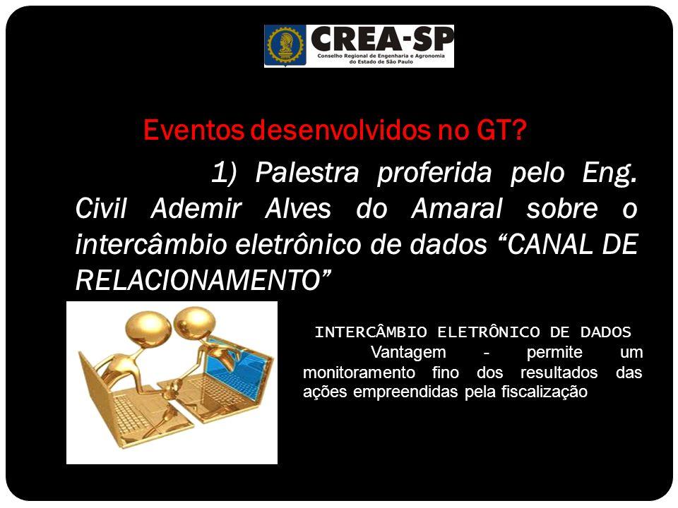 Eventos desenvolvidos no GT? 1) Palestra proferida pelo Eng. Civil Ademir Alves do Amaral sobre o intercâmbio eletrônico de dados CANAL DE RELACIONAME
