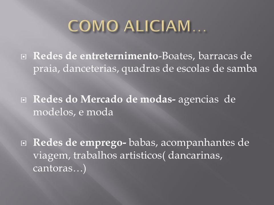Redes de entreternimento -Boates, barracas de praia, danceterias, quadras de escolas de samba Redes do Mercado de modas- agencias de modelos, e moda R