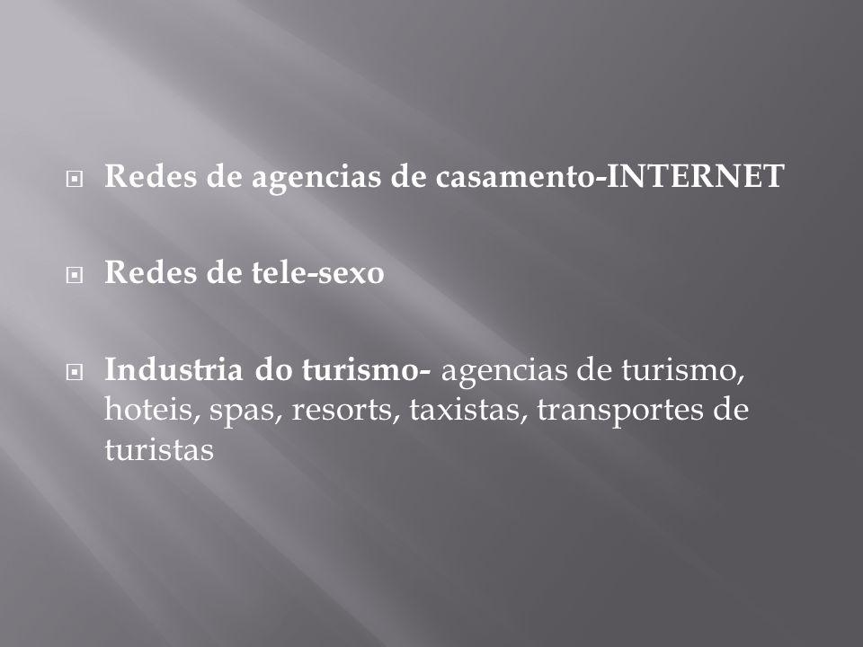 Redes de agencias de casamento-INTERNET Redes de tele-sexo Industria do turismo- agencias de turismo, hoteis, spas, resorts, taxistas, transportes de