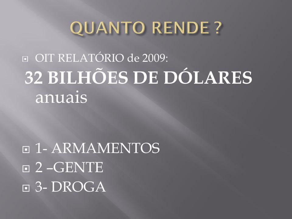 OIT RELATÓRIO de 2009: 32 BILHÕES DE DÓLARES anuais 1- ARMAMENTOS 2 –GENTE 3- DROGA