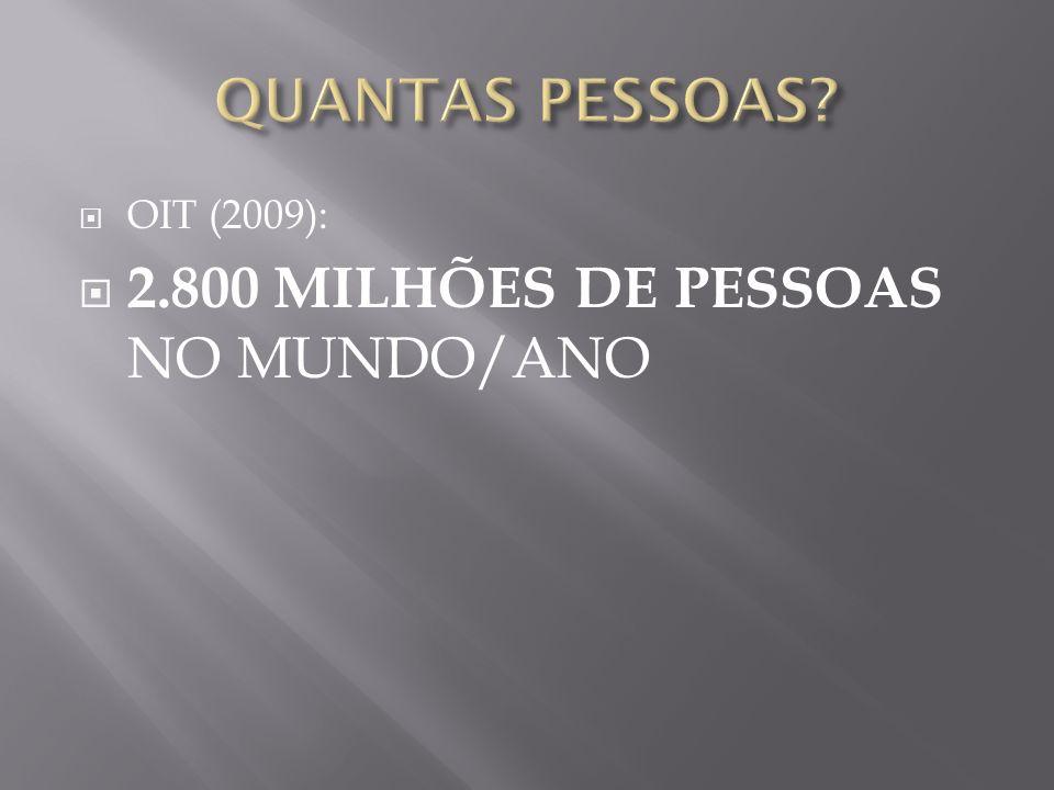 OIT (2009): 2.800 MILHÕES DE PESSOAS NO MUNDO/ANO