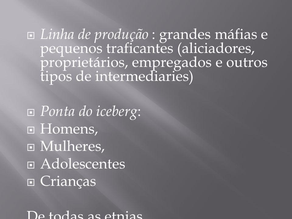 Linha de produção : grandes máfias e pequenos traficantes (aliciadores, proprietários, empregados e outros tipos de intermediaries) Ponta do iceberg :