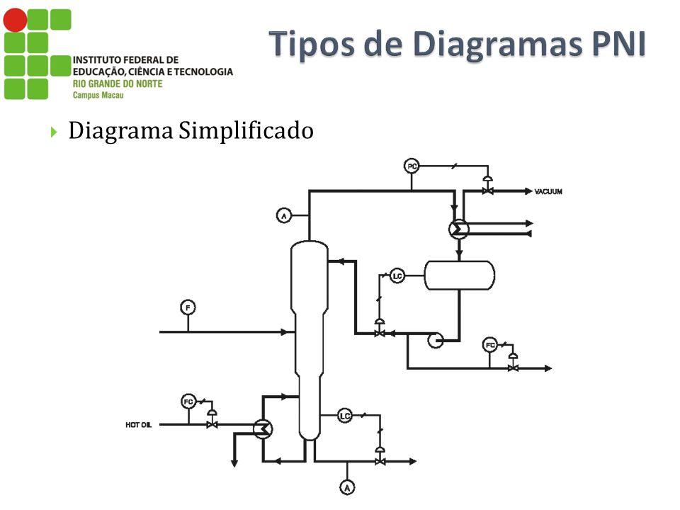 Diagrama Simplificado