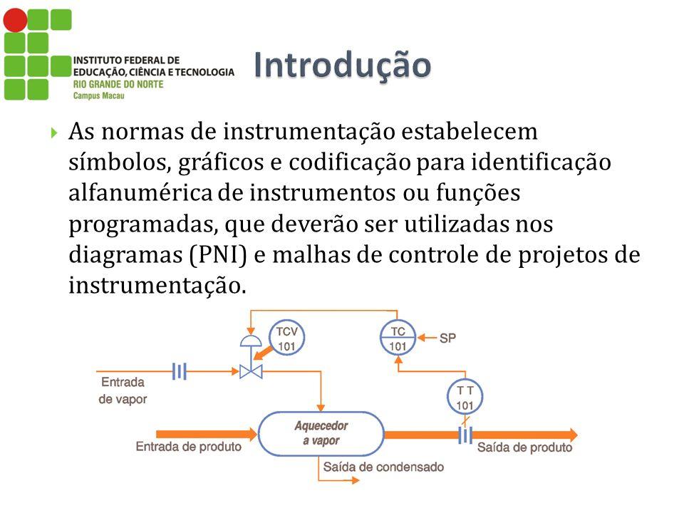As normas de instrumentação estabelecem símbolos, gráficos e codificação para identificação alfanumérica de instrumentos ou funções programadas, que d