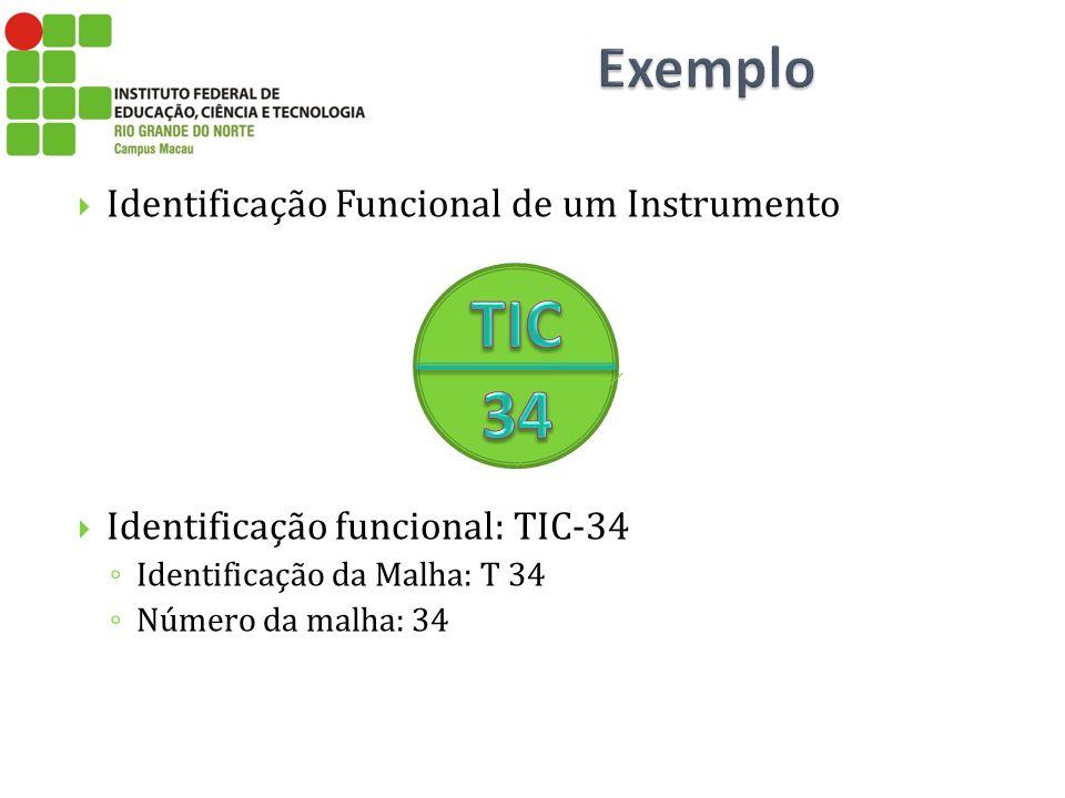 Identificação Funcional de um Instrumento Identificação funcional: TIC-34 Identificação da Malha: T 34 Número da malha: 34