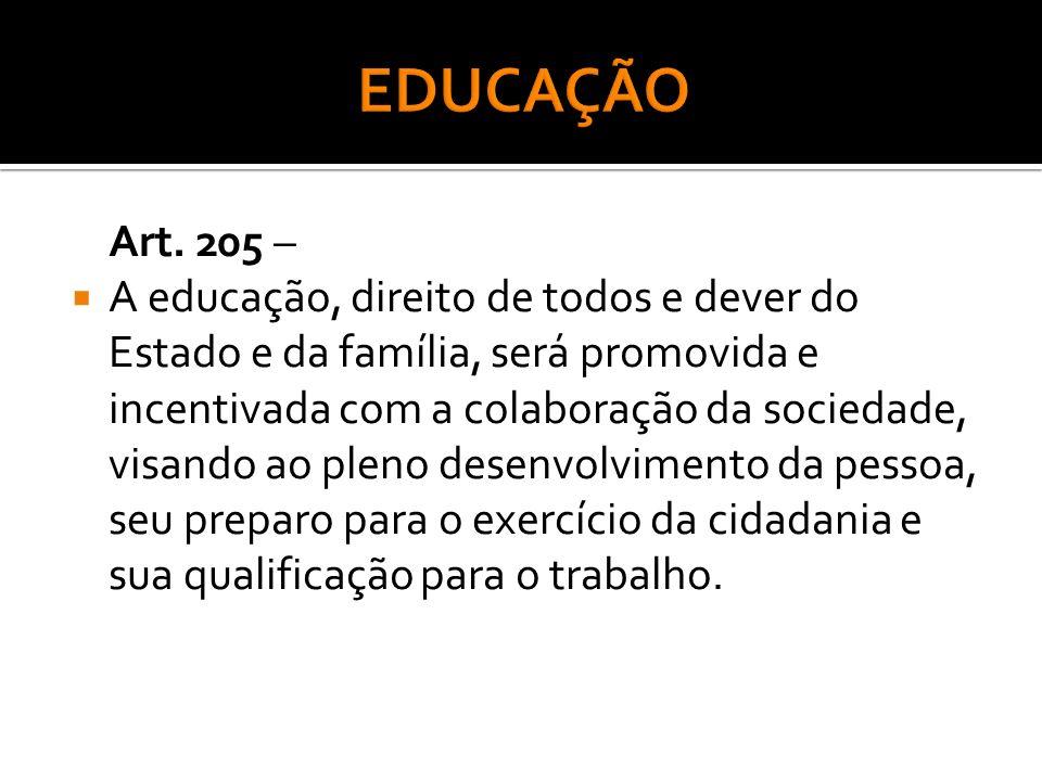 Art. 205 – A educação, direito de todos e dever do Estado e da família, será promovida e incentivada com a colaboração da sociedade, visando ao pleno