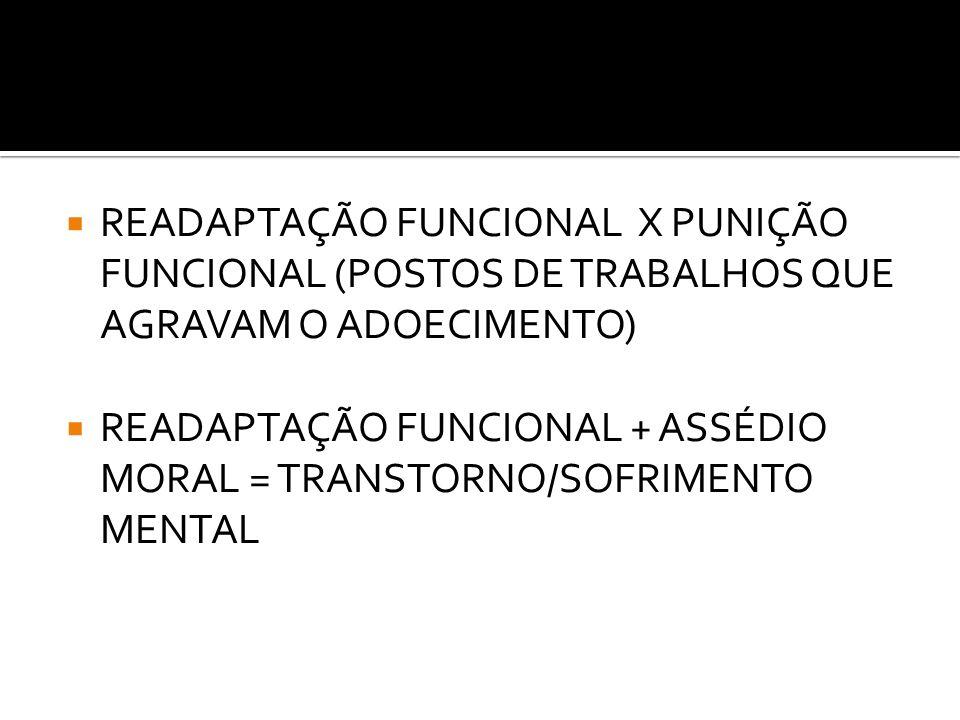 READAPTAÇÃO FUNCIONAL X PUNIÇÃO FUNCIONAL (POSTOS DE TRABALHOS QUE AGRAVAM O ADOECIMENTO) READAPTAÇÃO FUNCIONAL + ASSÉDIO MORAL = TRANSTORNO/SOFRIMENT