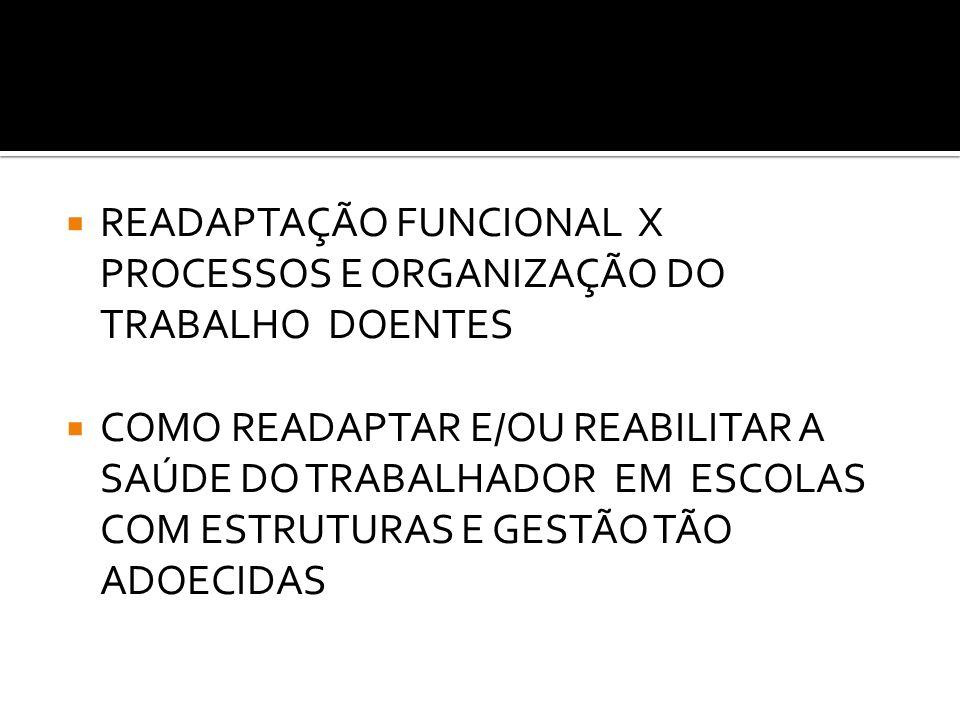 READAPTAÇÃO FUNCIONAL X PROCESSOS E ORGANIZAÇÃO DO TRABALHO DOENTES COMO READAPTAR E/OU REABILITAR A SAÚDE DO TRABALHADOR EM ESCOLAS COM ESTRUTURAS E
