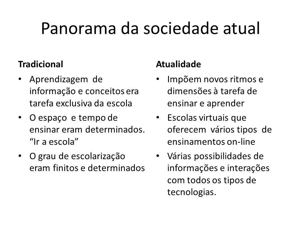 Panorama da sociedade atual Tradicional Aprendizagem de informação e conceitos era tarefa exclusiva da escola O espaço e tempo de ensinar eram determi