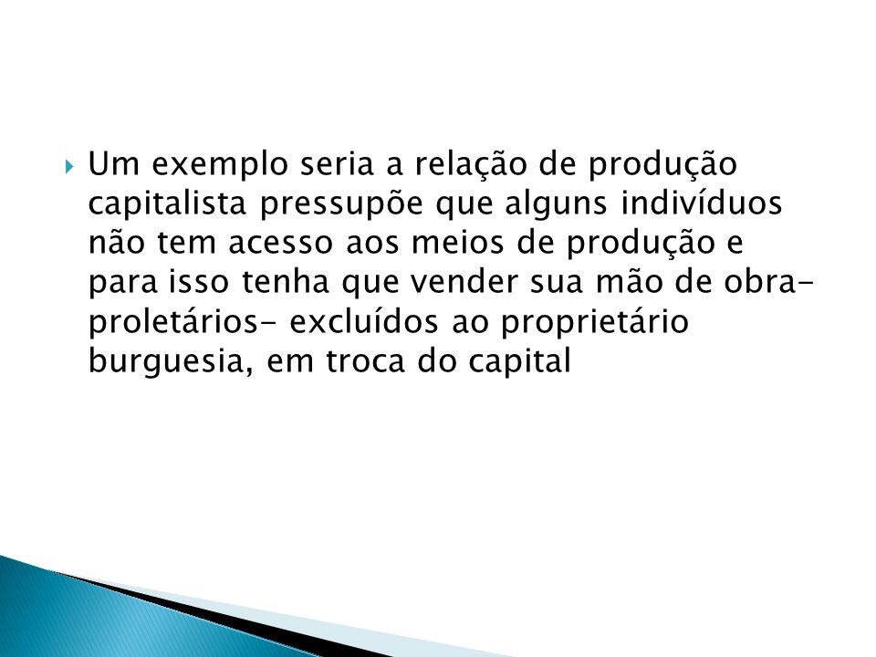Um exemplo seria a relação de produção capitalista pressupõe que alguns indivíduos não tem acesso aos meios de produção e para isso tenha que vender s