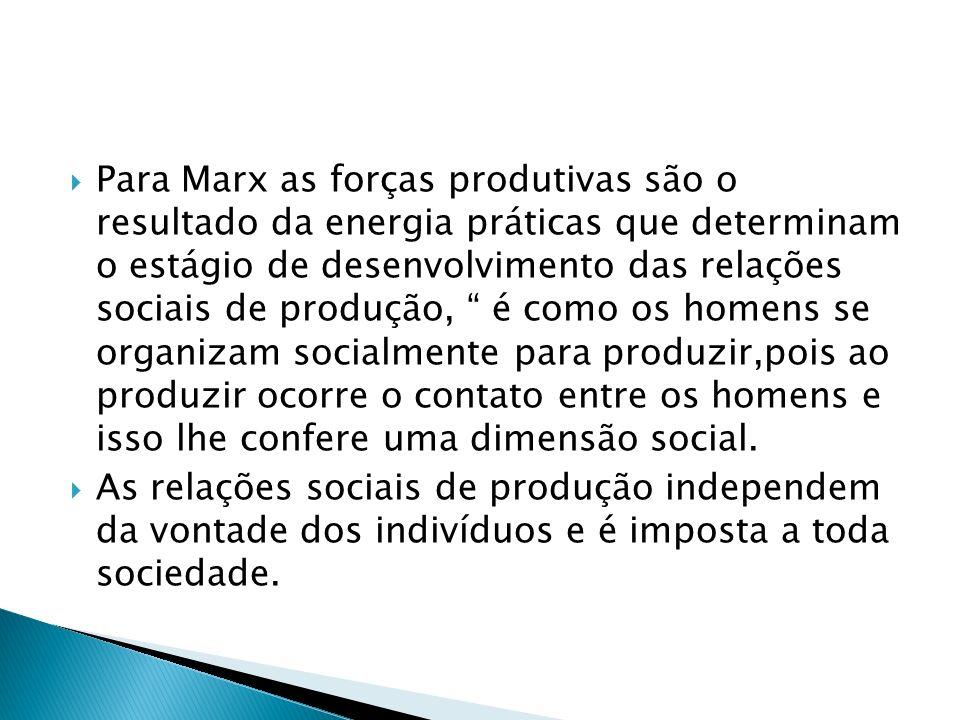 Para Marx as forças produtivas são o resultado da energia práticas que determinam o estágio de desenvolvimento das relações sociais de produção, é com