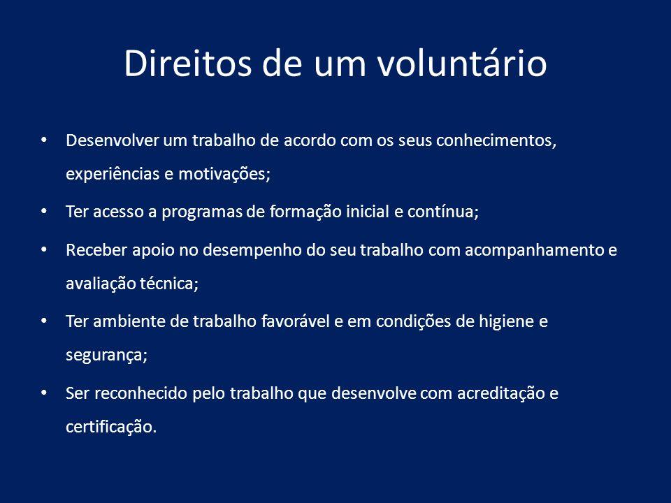 Direitos de um voluntário Desenvolver um trabalho de acordo com os seus conhecimentos, experiências e motivações; Ter acesso a programas de formação i