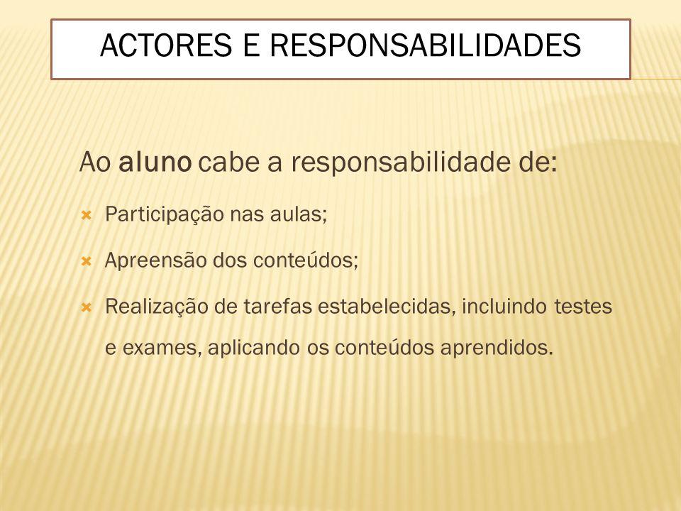 Ao aluno cabe a responsabilidade de: Participação nas aulas; Apreensão dos conteúdos; Realização de tarefas estabelecidas, incluindo testes e exames,