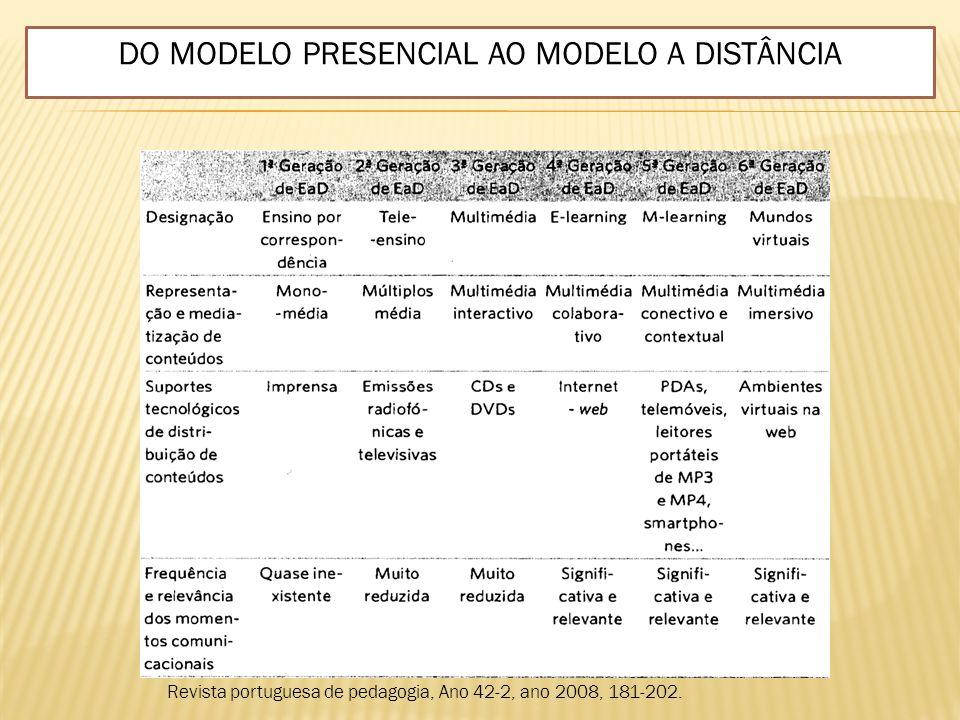 DO MODELO PRESENCIAL AO MODELO A DISTÂNCIA Revista portuguesa de pedagogia, Ano 42-2, ano 2008, 181-202.