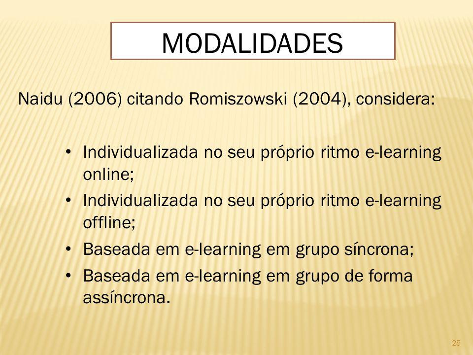 25 Naidu (2006) citando Romiszowski (2004), considera: Individualizada no seu próprio ritmo e-learning online; Individualizada no seu próprio ritmo e-