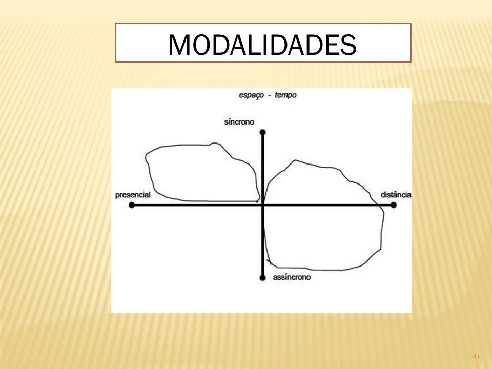 26 MODALIDADES