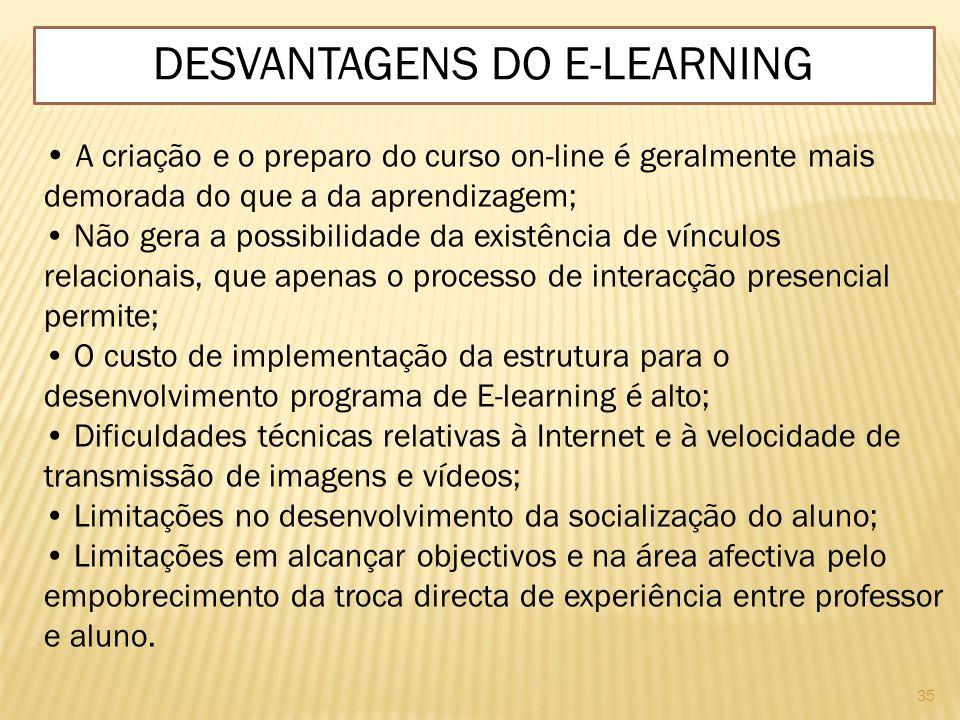 35 DESVANTAGENS DO E-LEARNING A criação e o preparo do curso on-line é geralmente mais demorada do que a da aprendizagem; Não gera a possibilidade da