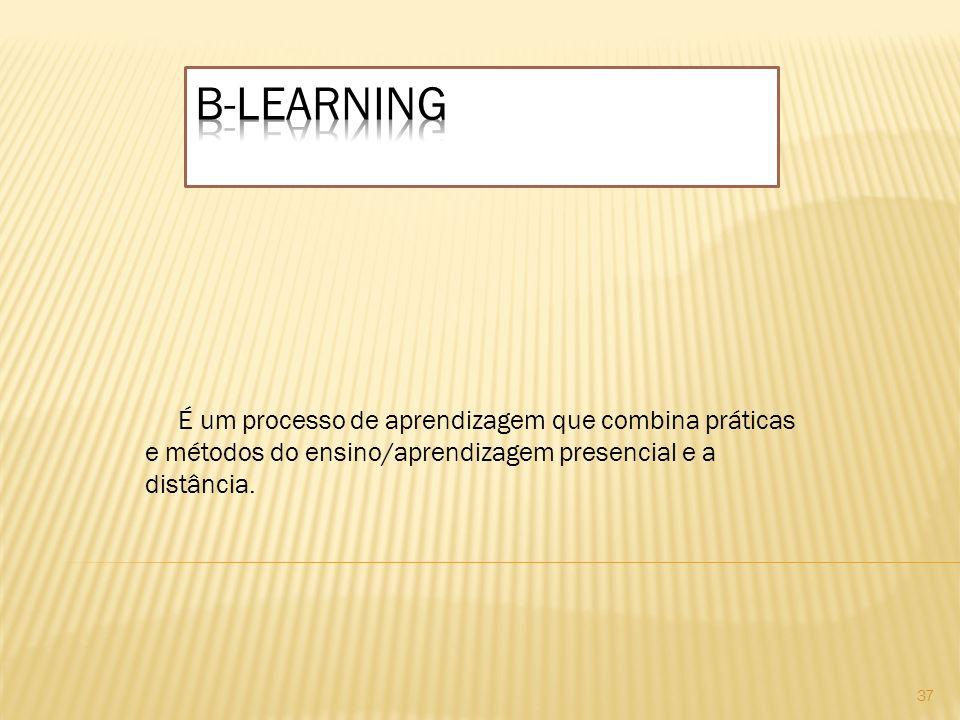 É um processo de aprendizagem que combina práticas e métodos do ensino/aprendizagem presencial e a distância. 37