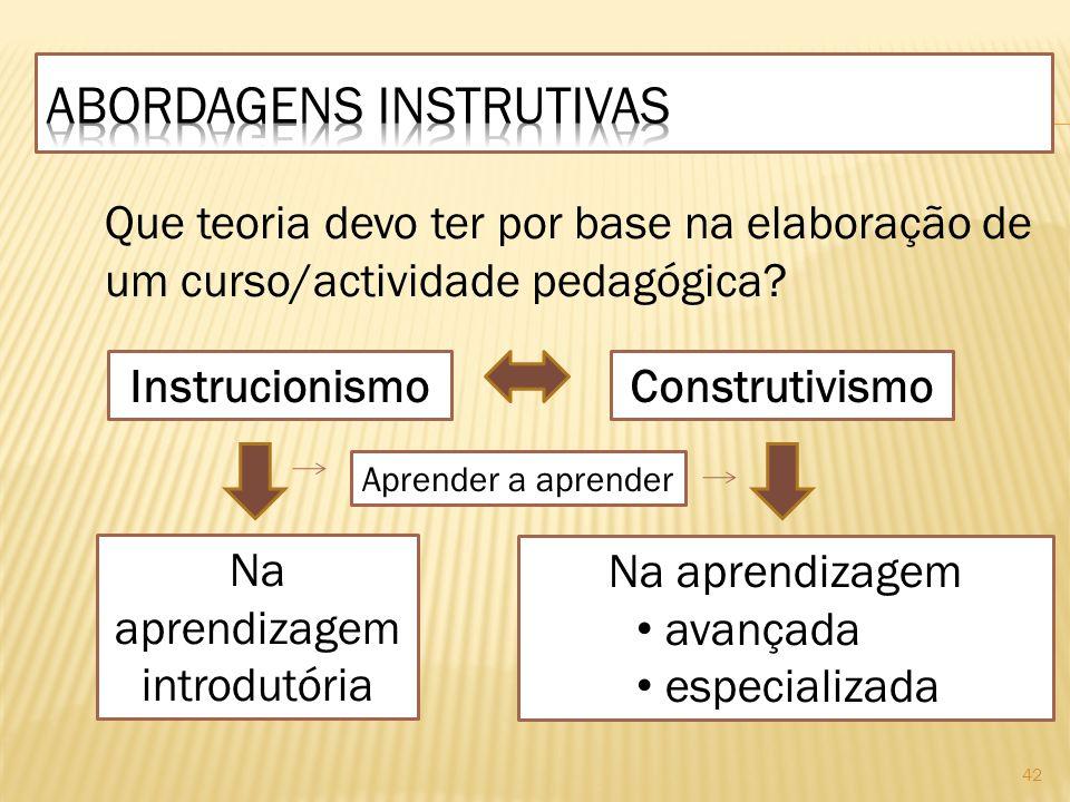 Que teoria devo ter por base na elaboração de um curso/actividade pedagógica? InstrucionismoConstrutivismo Na aprendizagem introdutória Na aprendizage