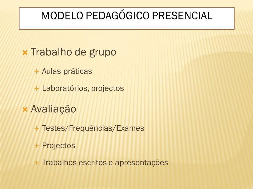 Trabalho de grupo Aulas práticas Laboratórios, projectos Avaliação Testes/Frequências/Exames Projectos Trabalhos escritos e apresentações MODELO PEDAG