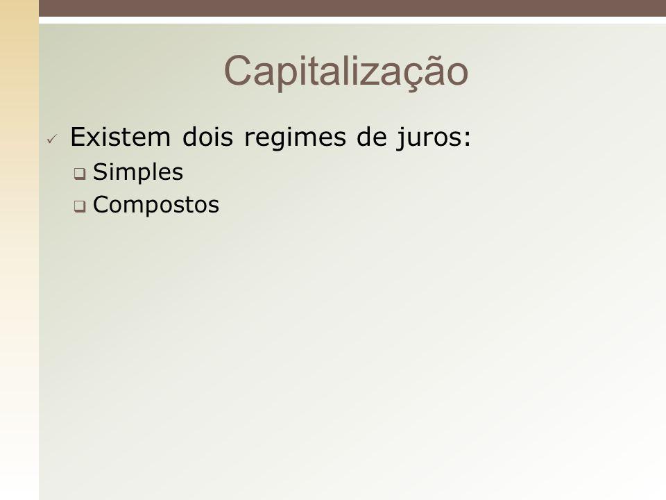 Existem dois regimes de juros: Simples Compostos Capitalização
