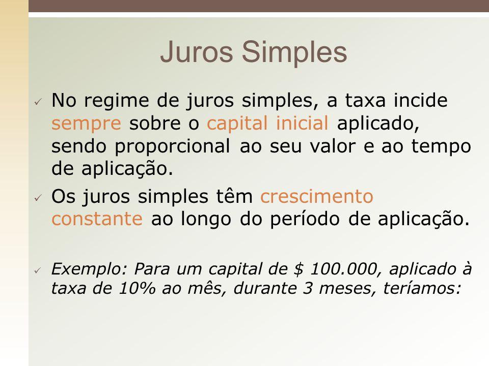 No regime de juros simples, a taxa incide sempre sobre o capital inicial aplicado, sendo proporcional ao seu valor e ao tempo de aplicação. Os juros s