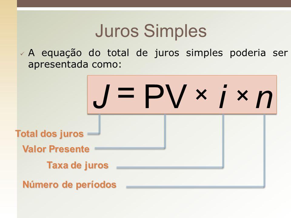 Juros Simples A equação do total de juros simples poderia ser apresentada como: niPVJ × = Número de períodos Taxa de juros Valor Presente Total dos ju