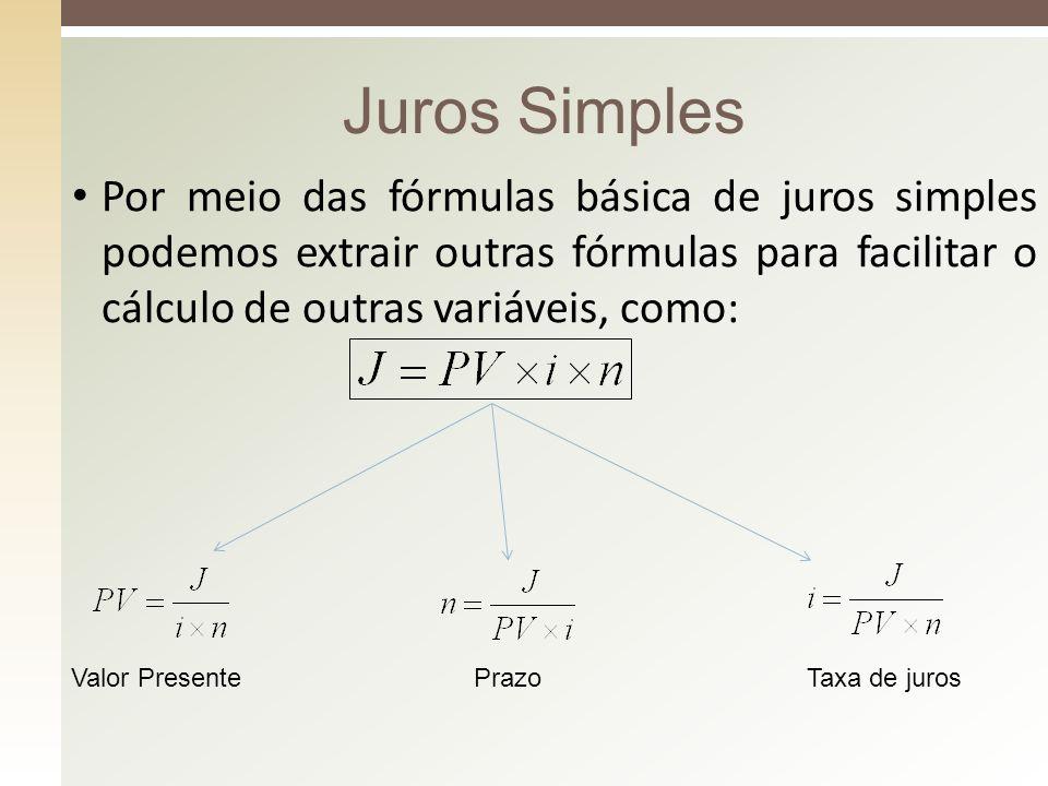 Juros Simples Por meio das fórmulas básica de juros simples podemos extrair outras fórmulas para facilitar o cálculo de outras variáveis, como: Valor