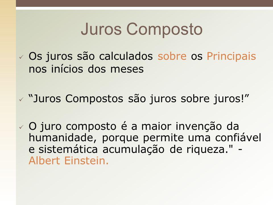 Os juros são calculados sobre os Principais nos inícios dos meses Juros Compostos são juros sobre juros! O juro composto é a maior invenção da humanid