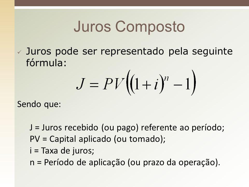 Juros pode ser representado pela seguinte fórmula: Juros Composto Sendo que: J = Juros recebido (ou pago) referente ao período; PV = Capital aplicado