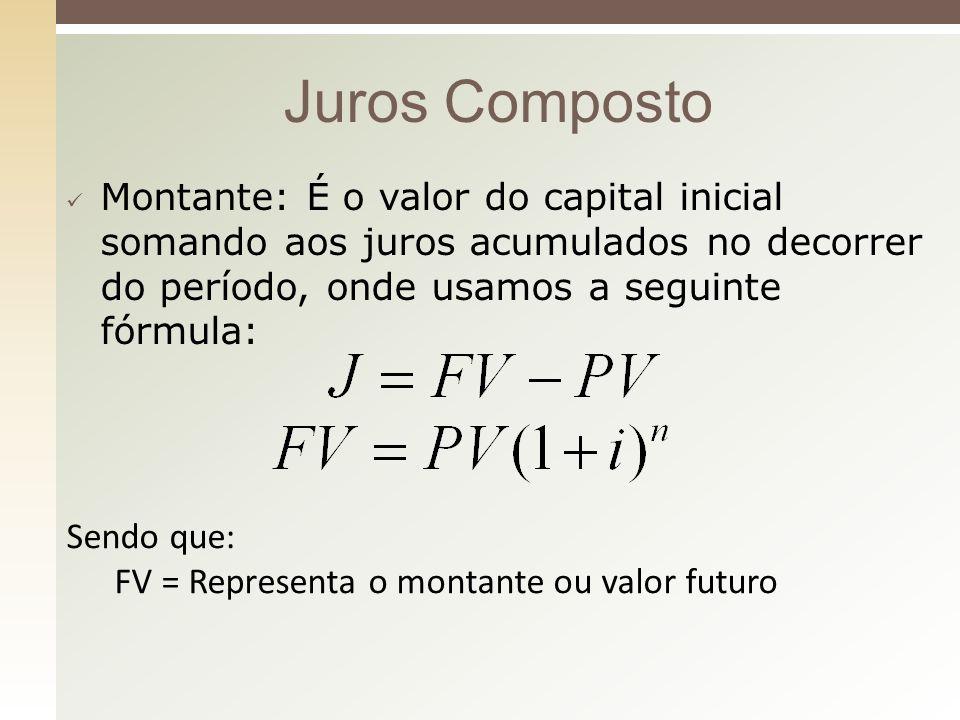 Montante: É o valor do capital inicial somando aos juros acumulados no decorrer do período, onde usamos a seguinte fórmula: Juros Composto Sendo que: