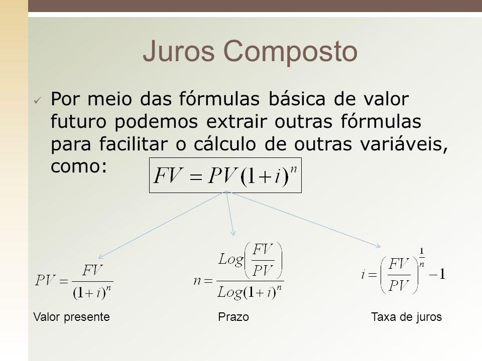 Por meio das fórmulas básica de valor futuro podemos extrair outras fórmulas para facilitar o cálculo de outras variáveis, como: Juros Composto Valor
