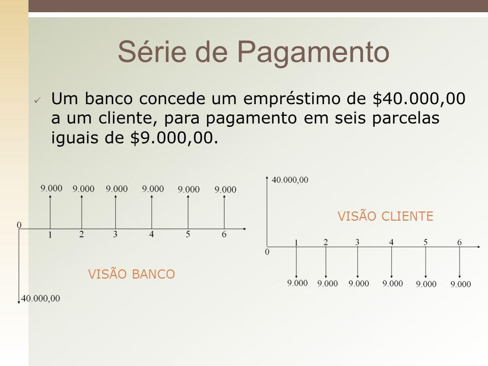Um banco concede um empréstimo de $40.000,00 a um cliente, para pagamento em seis parcelas iguais de $9.000,00. Série de Pagamento VISÃO BANCO VISÃO C