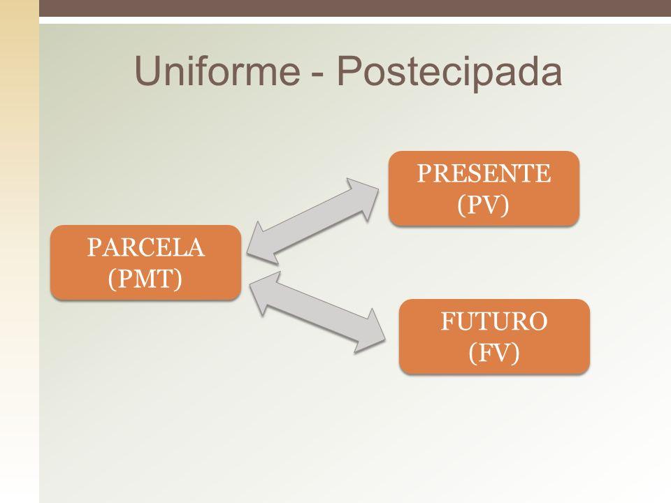 Uniforme - Postecipada PARCELA (PMT) PRESENTE (PV) PRESENTE (PV) FUTURO (FV) FUTURO (FV)