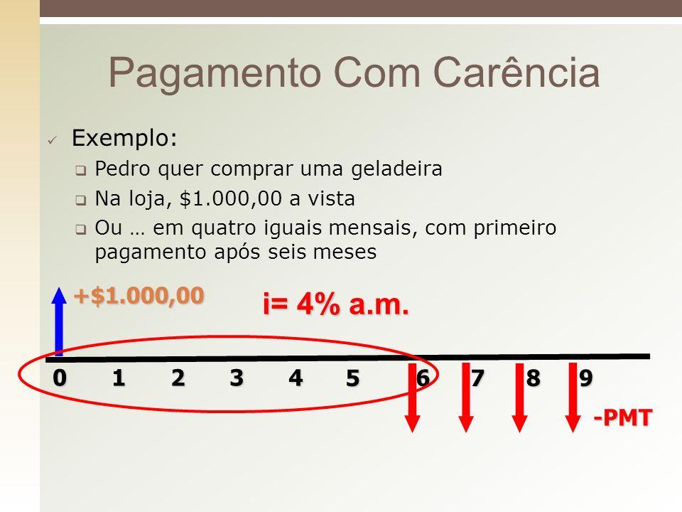Exemplo: Pedro quer comprar uma geladeira Na loja, $1.000,00 a vista Ou … em quatro iguais mensais, com primeiro pagamento após seis meses Pagamento C